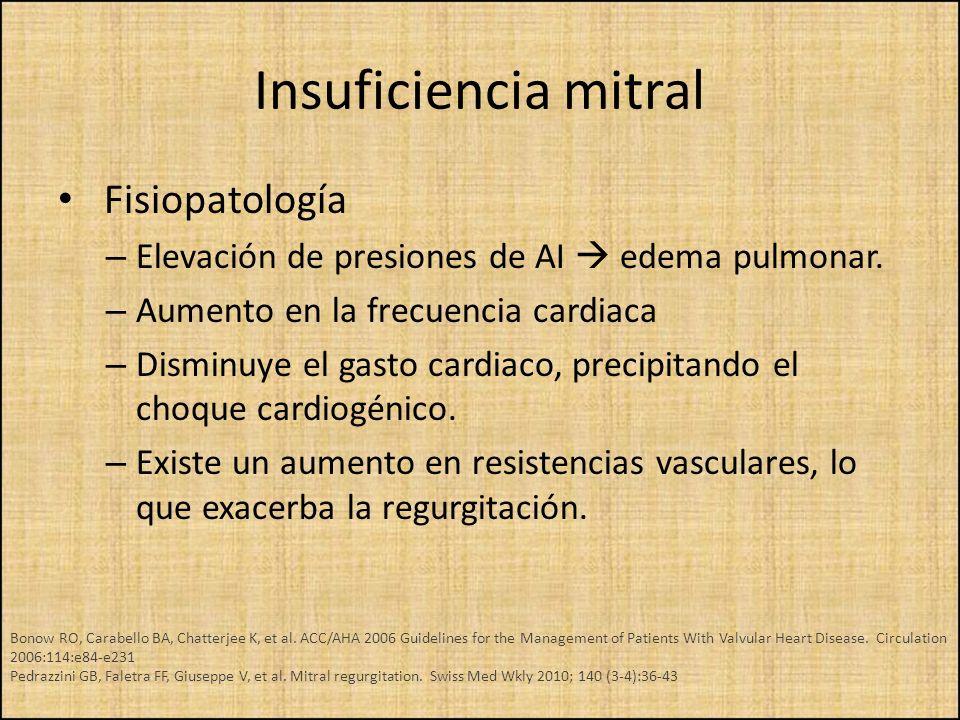 Insuficiencia mitral Fisiopatología