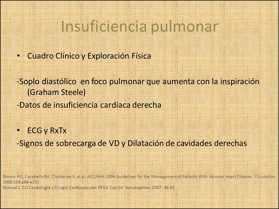 Insuficiencia pulmonar