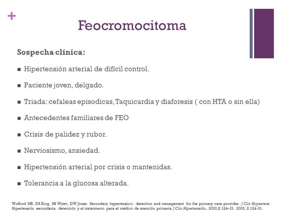 Feocromocitoma Sospecha clínica: