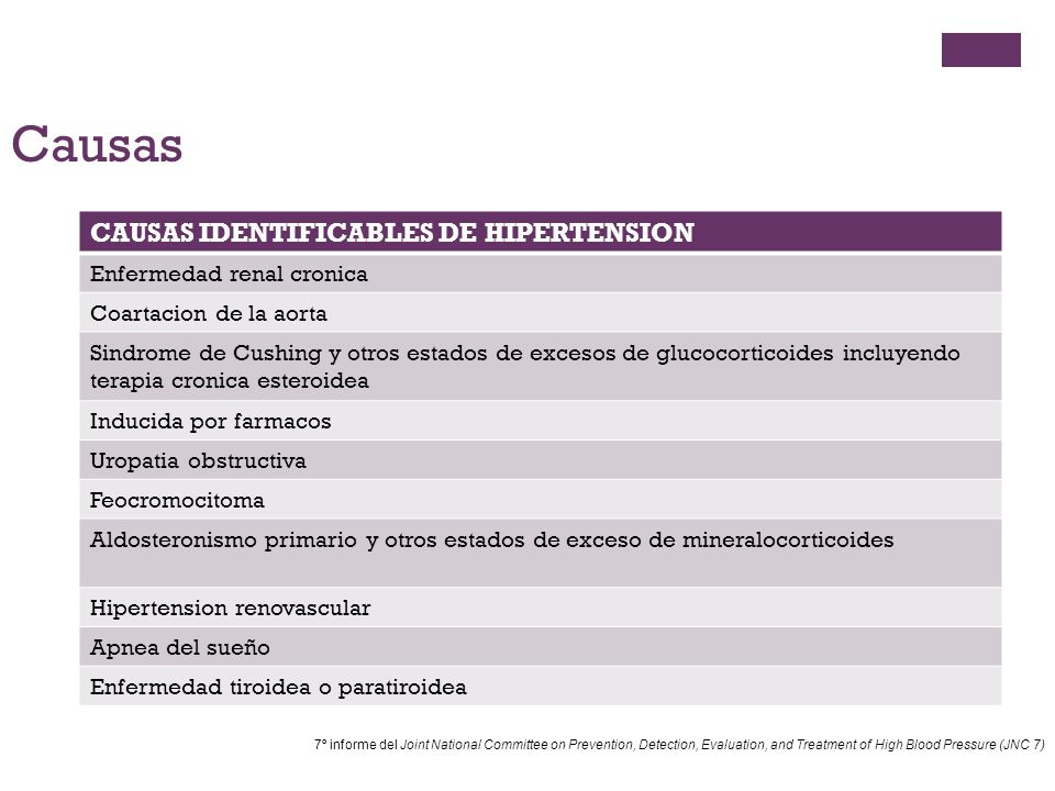 Causas CAUSAS IDENTIFICABLES DE HIPERTENSION Enfermedad renal cronica