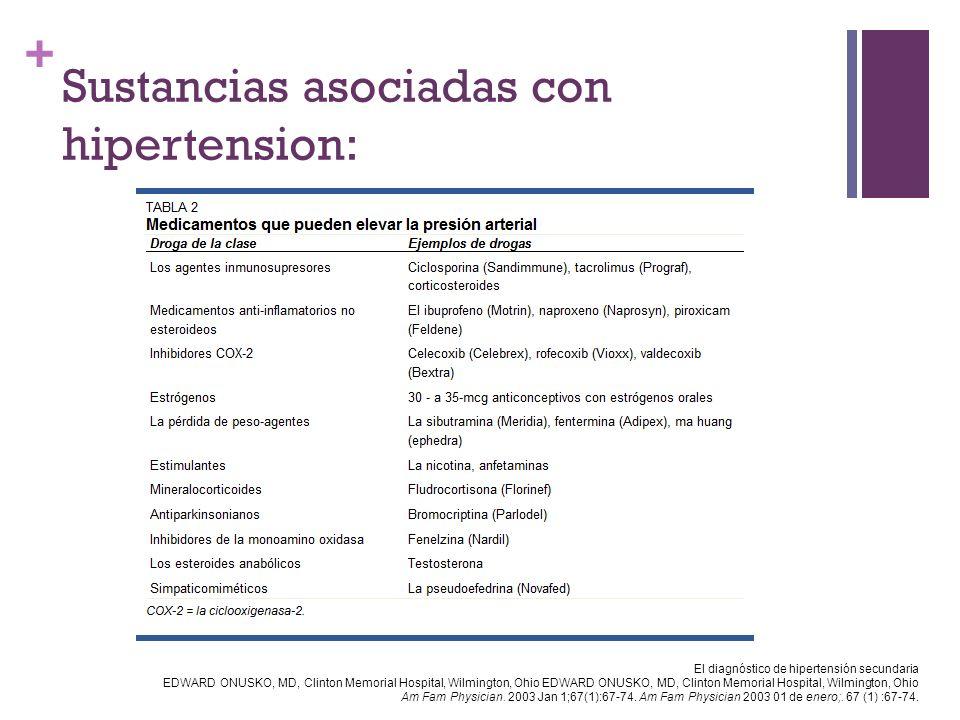 Sustancias asociadas con hipertension: