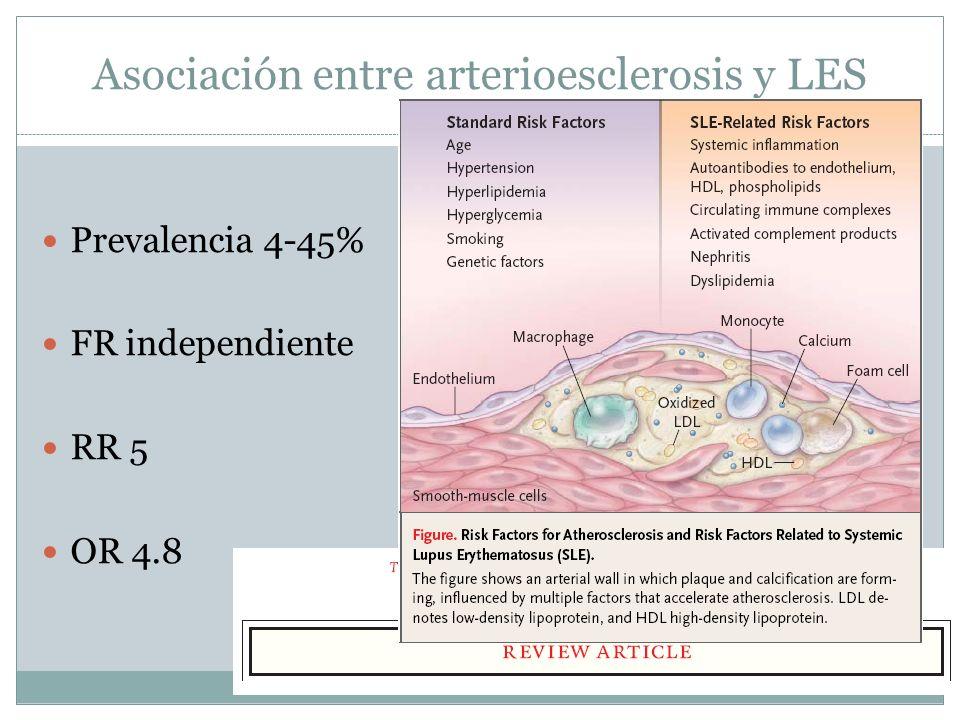 Asociación entre arterioesclerosis y LES