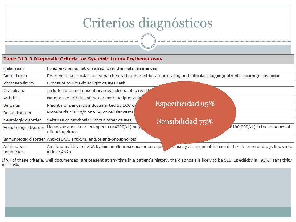 Criterios diagnósticos
