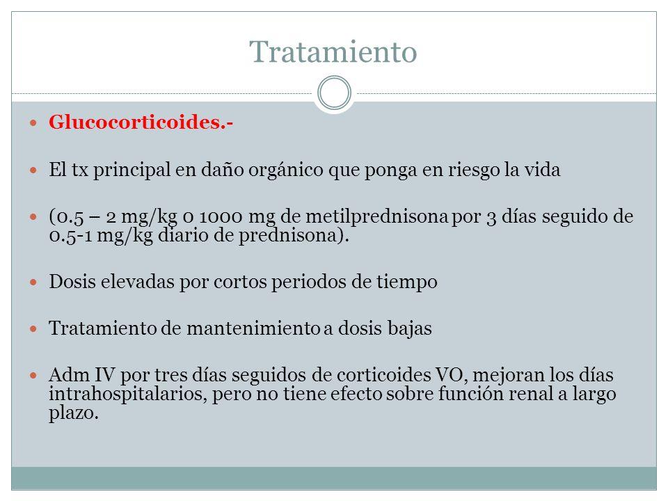 Tratamiento Glucocorticoides.-