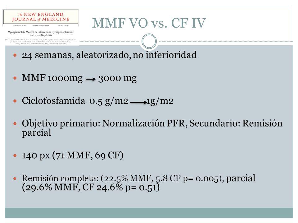 MMF VO vs. CF IV 24 semanas, aleatorizado, no inferioridad