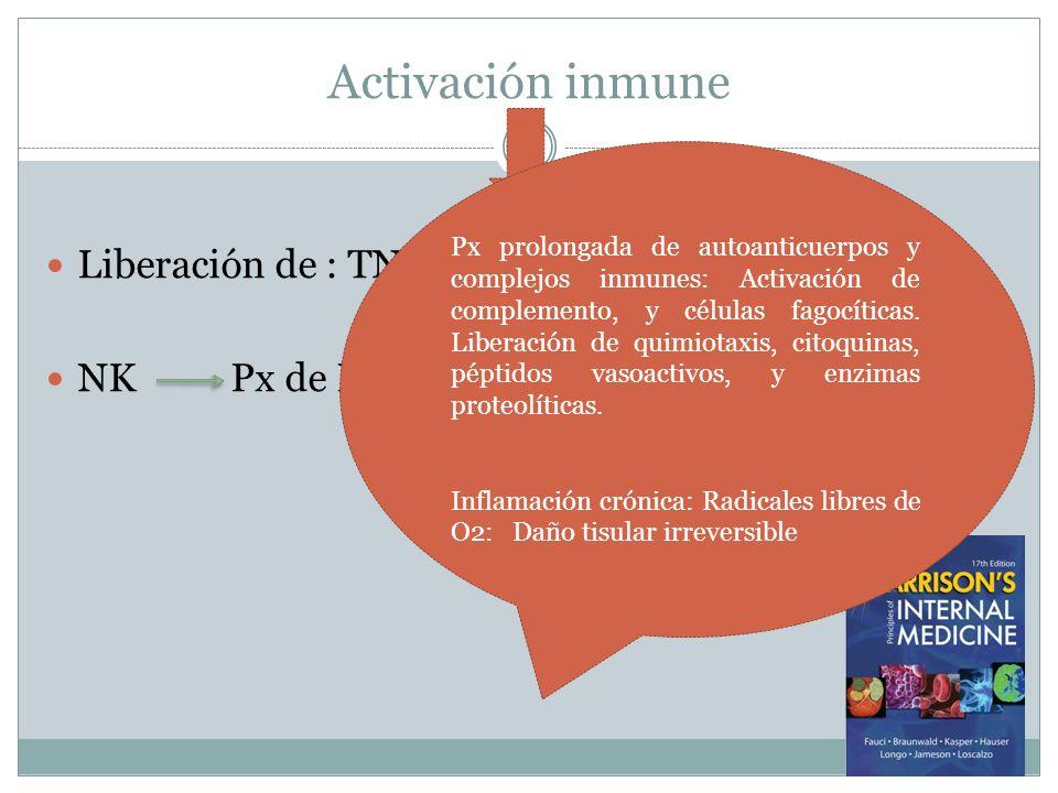 Activación inmune Liberación de : TNF, IL 10, IFN 1 y 2