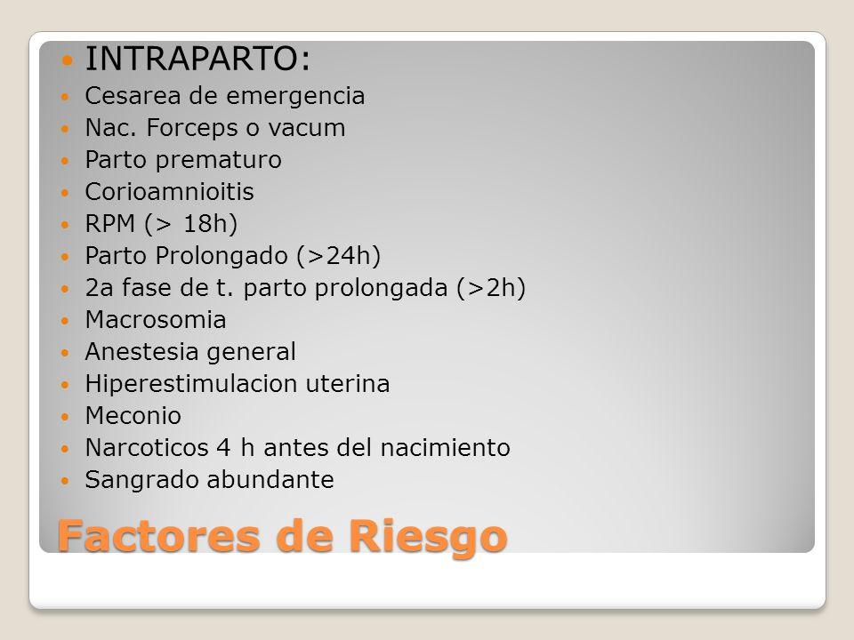 Factores de Riesgo INTRAPARTO: Cesarea de emergencia