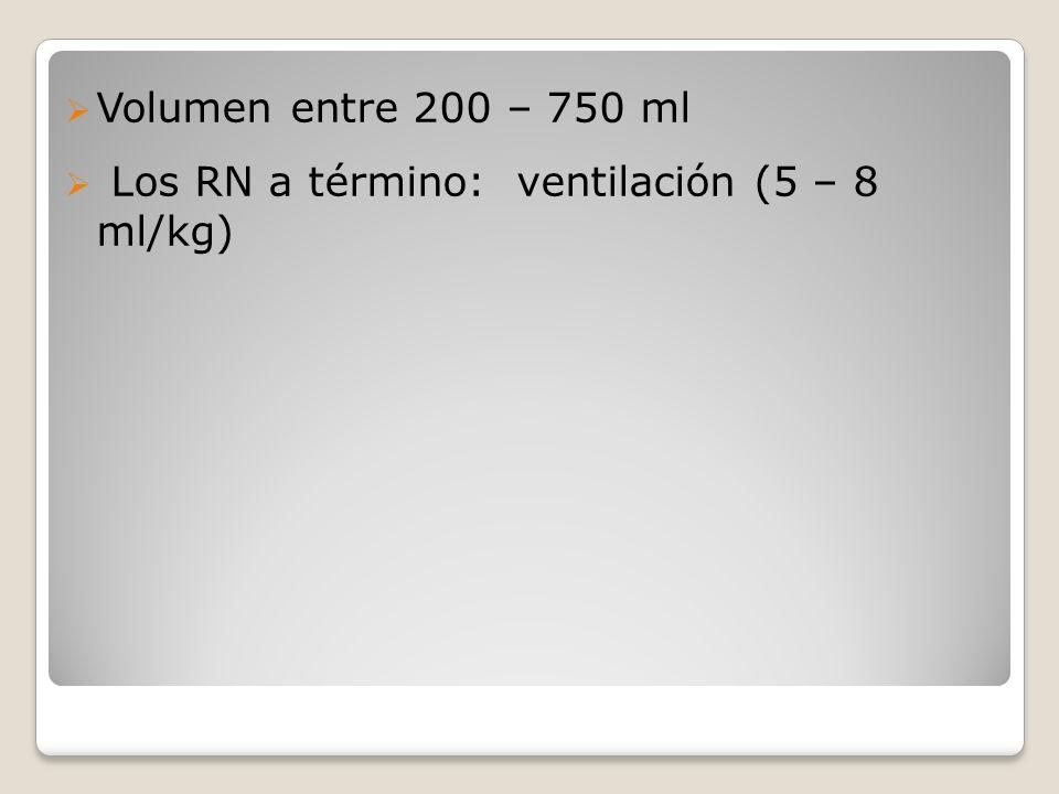 Volumen entre 200 – 750 ml Los RN a término: ventilación (5 – 8 ml/kg)