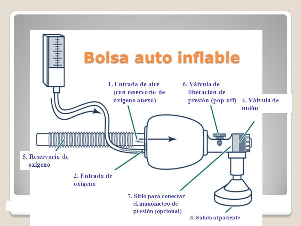 Bolsa auto inflable 1. Entrada de aire (con reservorio de oxígeno anexo) 6. Válvula de liberación de presión (pop-off)