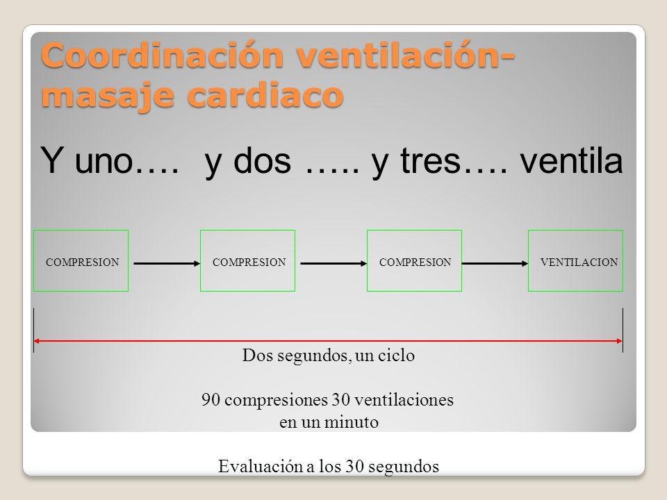 Coordinación ventilación-masaje cardiaco