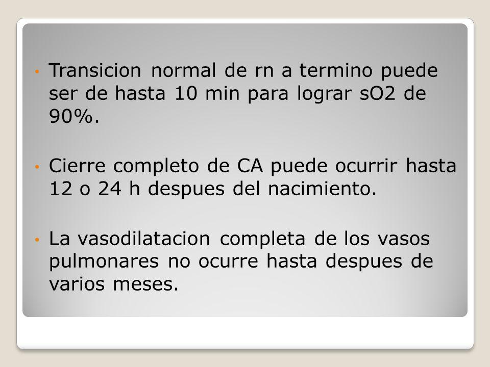 Transicion normal de rn a termino puede ser de hasta 10 min para lograr sO2 de 90%.