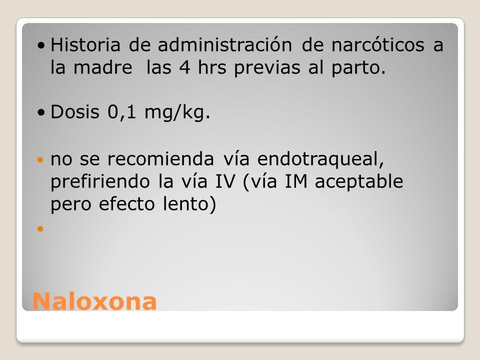 Historia de administración de narcóticos a la madre las 4 hrs previas al parto.