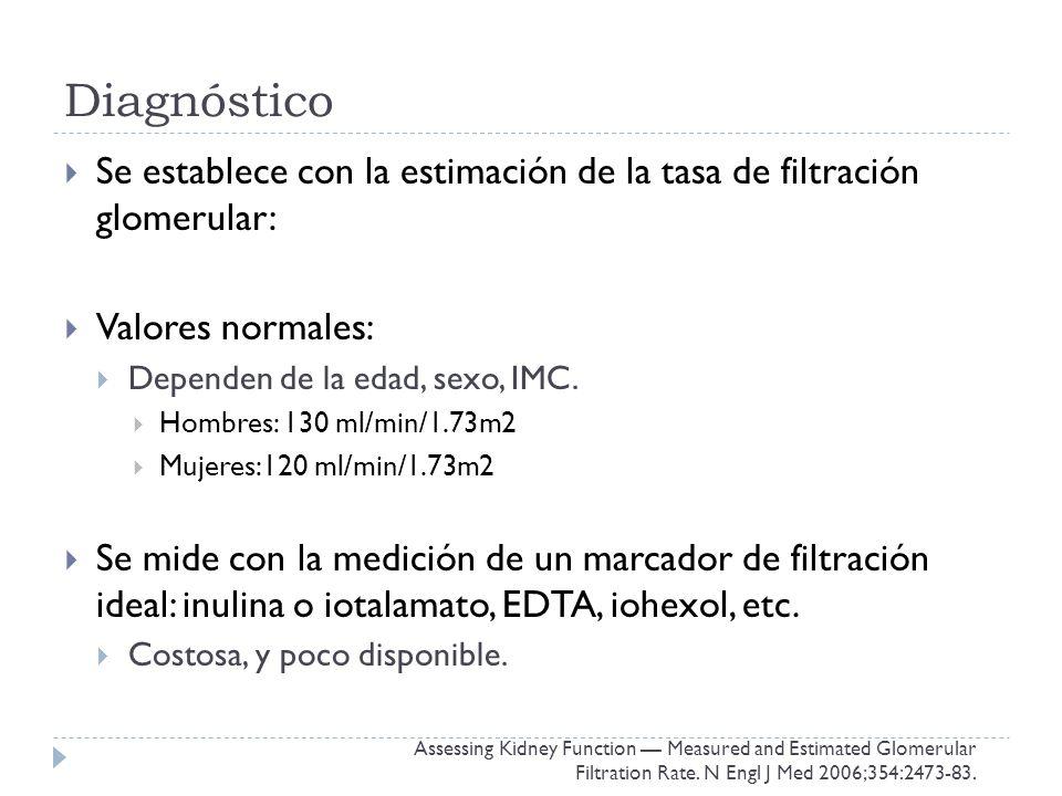 Diagnóstico Se establece con la estimación de la tasa de filtración glomerular: Valores normales: