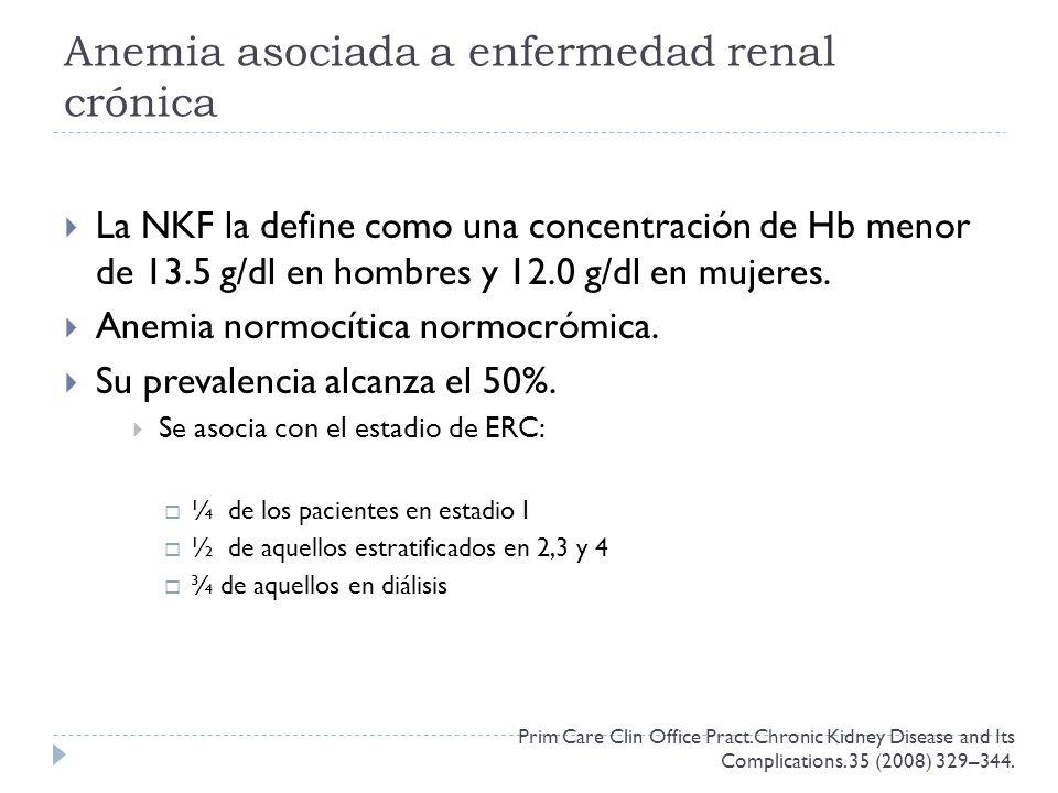 Anemia asociada a enfermedad renal crónica
