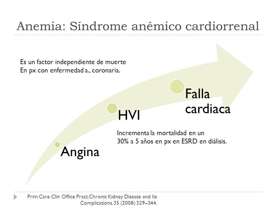 Anemia: Síndrome anémico cardiorrenal