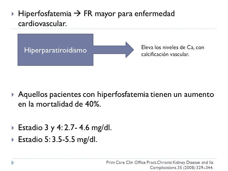 Hiperfosfatemia  FR mayor para enfermedad cardiovascular.