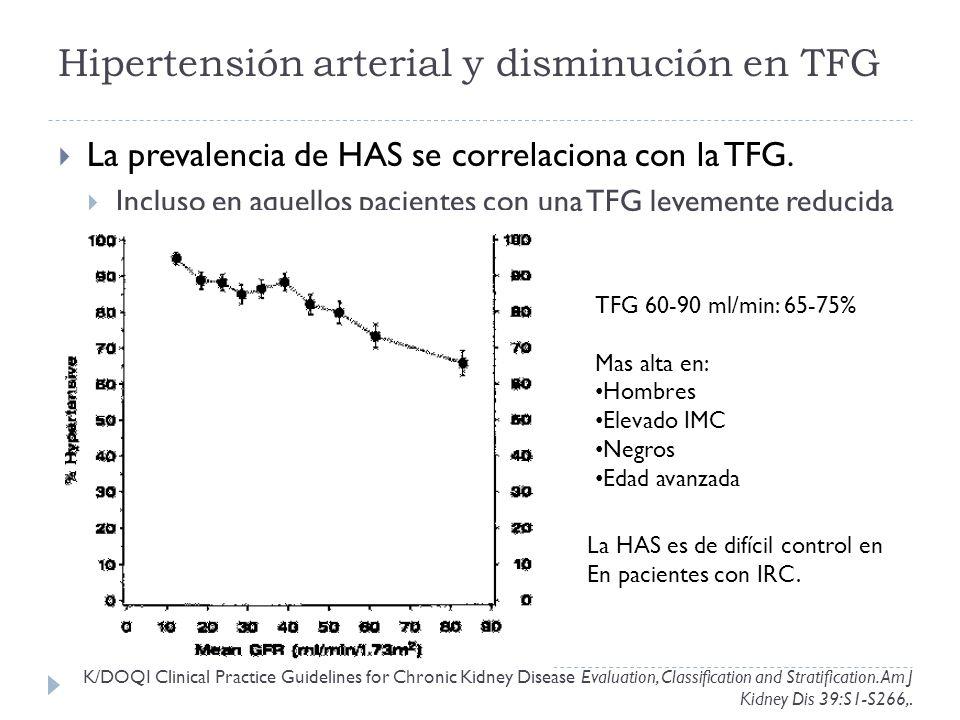 Hipertensión arterial y disminución en TFG
