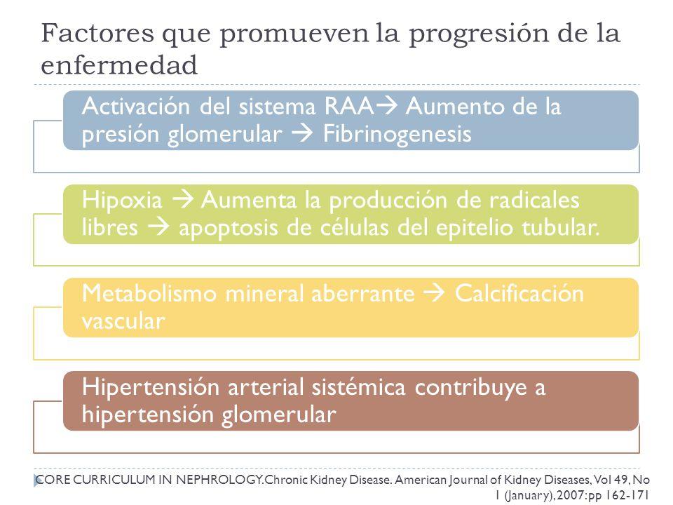 Factores que promueven la progresión de la enfermedad