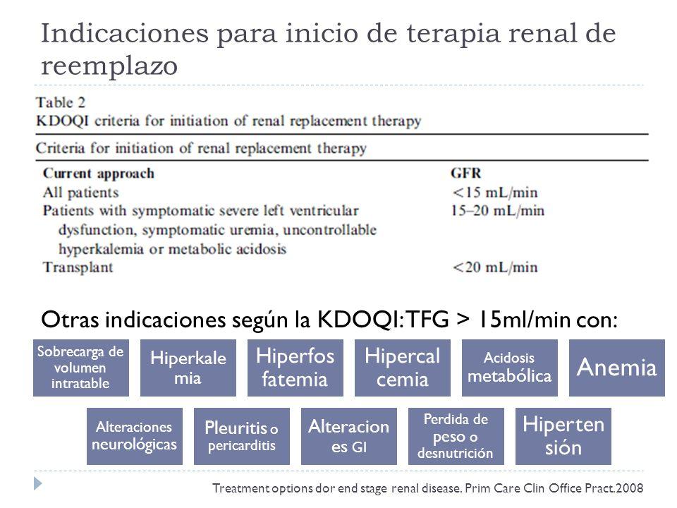 Indicaciones para inicio de terapia renal de reemplazo