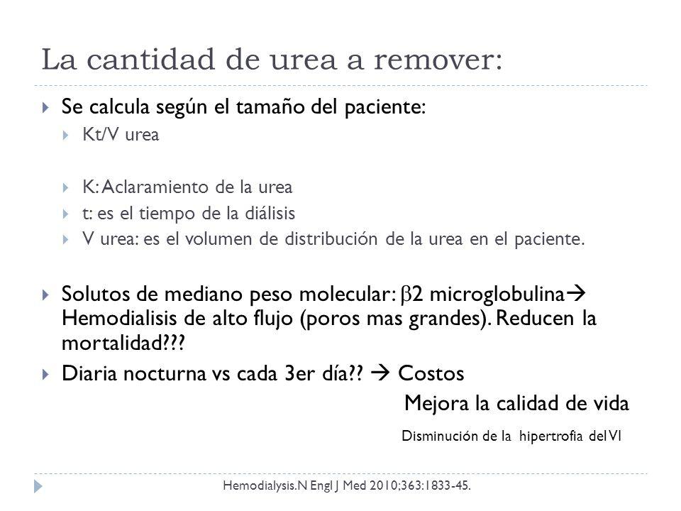 La cantidad de urea a remover: