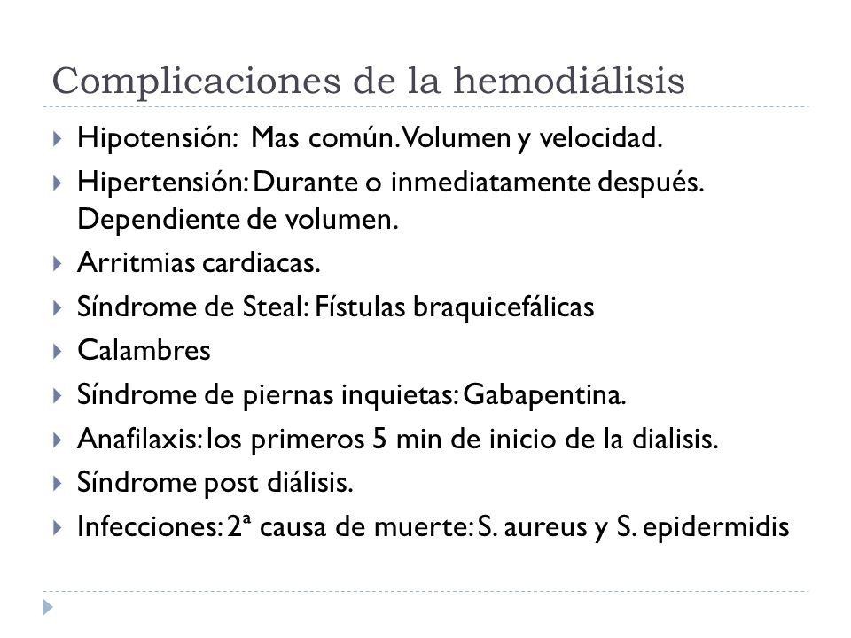 Complicaciones de la hemodiálisis