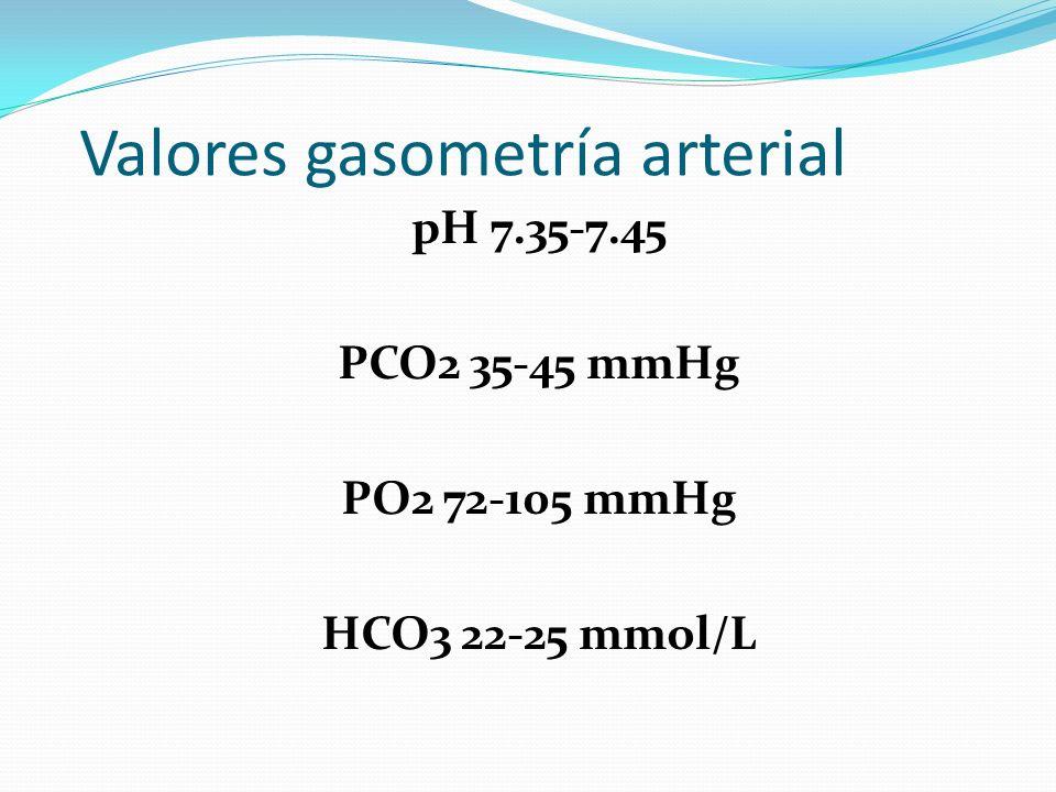 Valores gasometría arterial