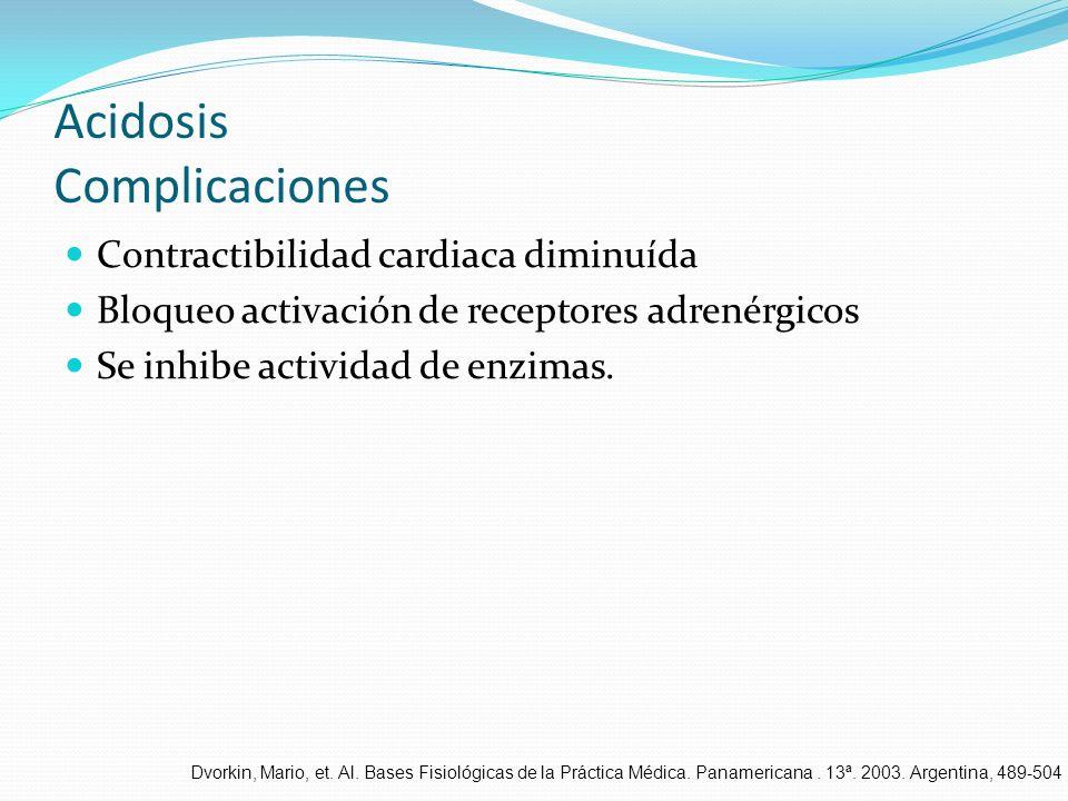 Acidosis Complicaciones