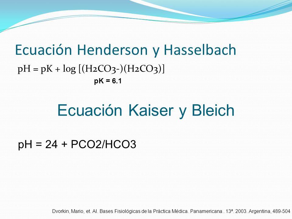 Ecuación Henderson y Hasselbach