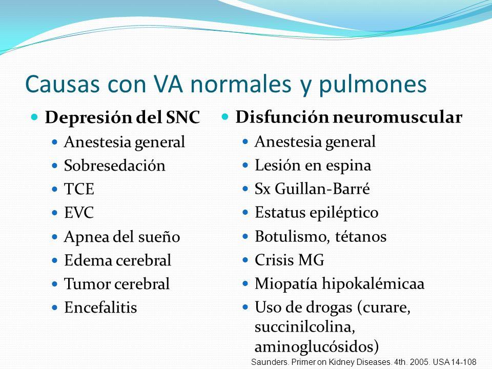 Causas con VA normales y pulmones
