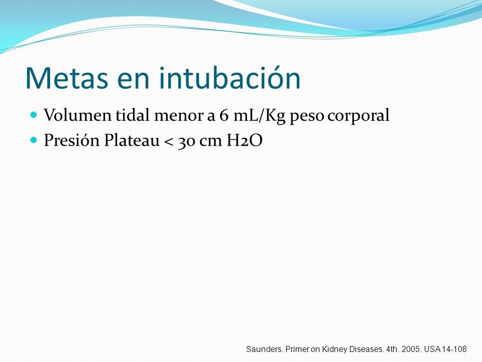 Metas en intubación Volumen tidal menor a 6 mL/Kg peso corporal