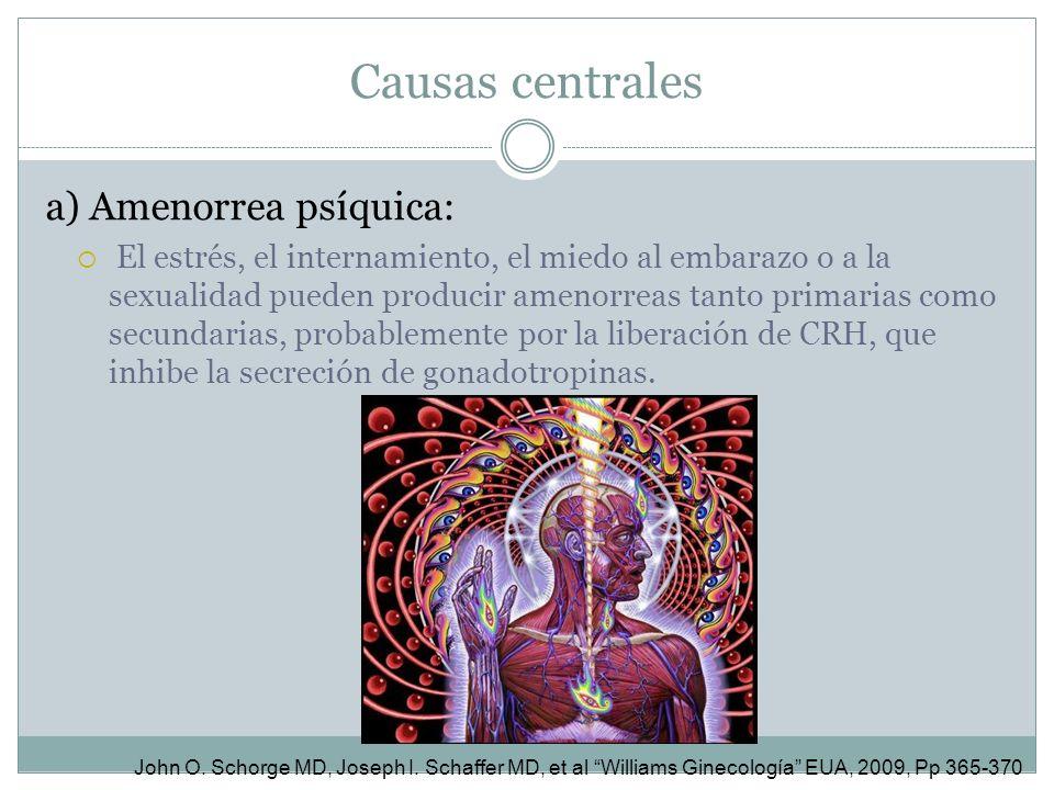 Causas centrales a) Amenorrea psíquica:
