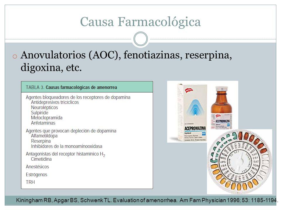 Causa Farmacológica Anovulatorios (AOC), fenotiazinas, reserpina, digoxina, etc.