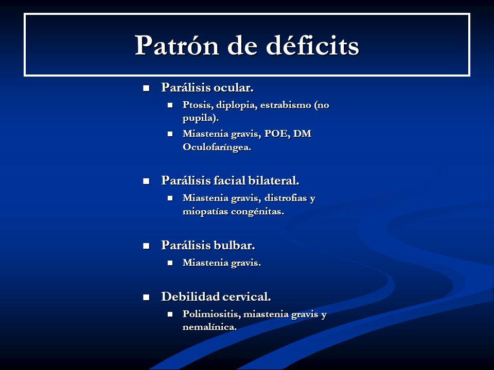 Patrón de déficits Parálisis ocular. Parálisis facial bilateral.