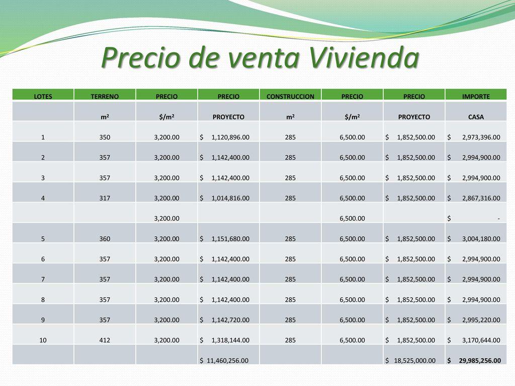 Precio proyecto casa 120 m2 planos de casas gratis y en venta plano de vivienda de dormitorios - Precio proyecto vivienda ...