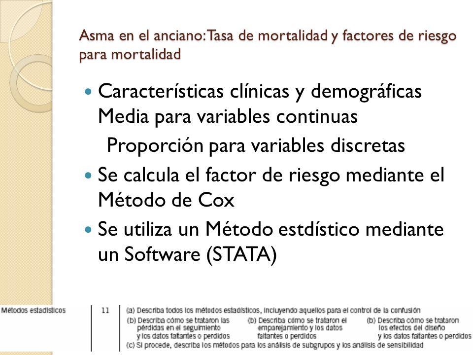 Características clínicas y demográficas Media para variables continuas