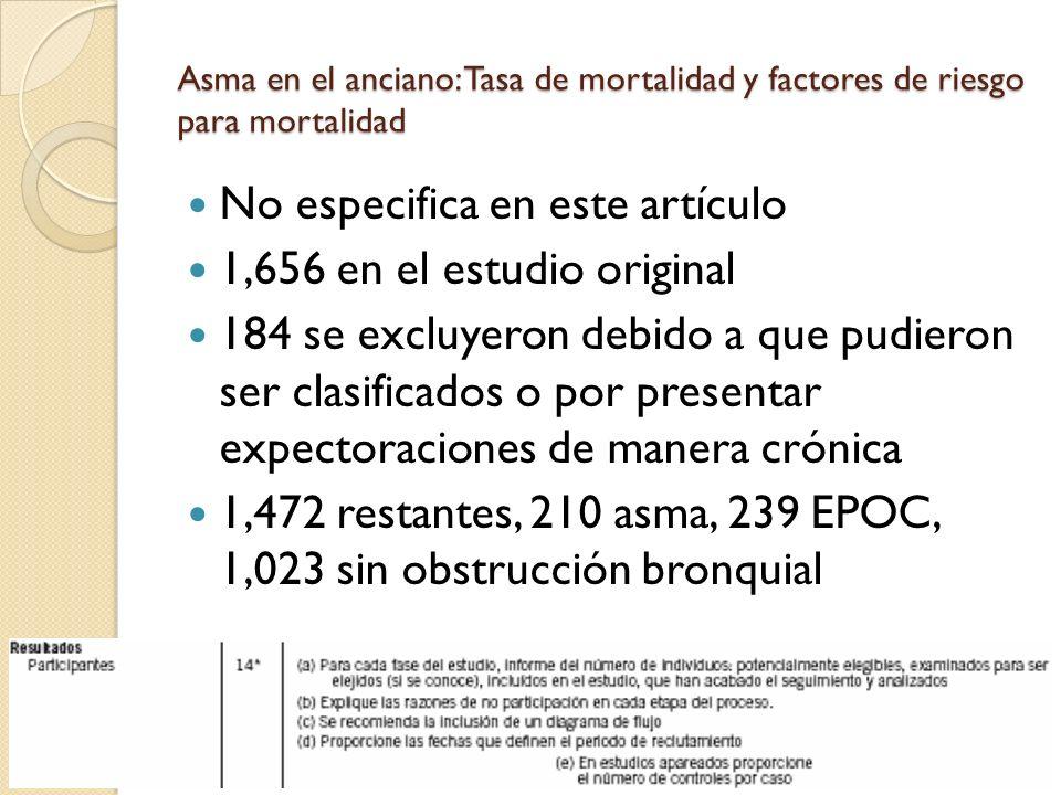 No especifica en este artículo 1,656 en el estudio original