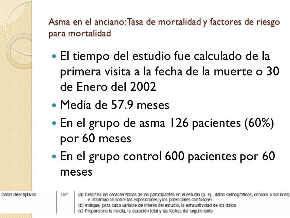 En el grupo de asma 126 pacientes (60%) por 60 meses