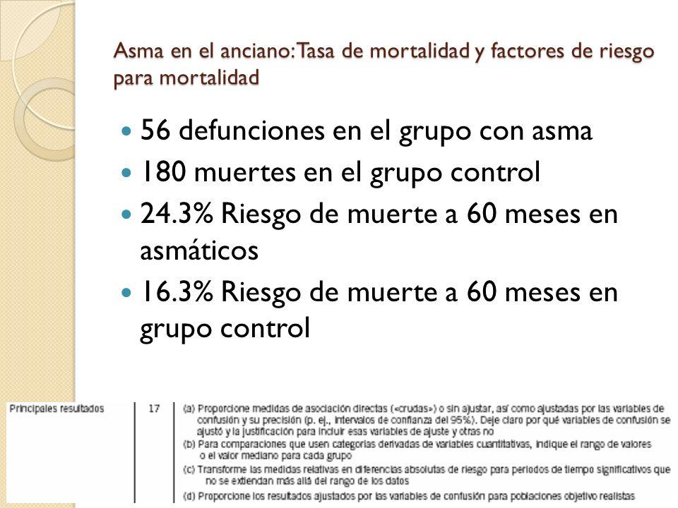 56 defunciones en el grupo con asma 180 muertes en el grupo control