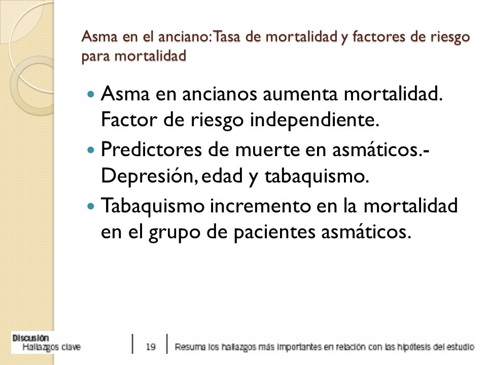 Asma en ancianos aumenta mortalidad. Factor de riesgo independiente.