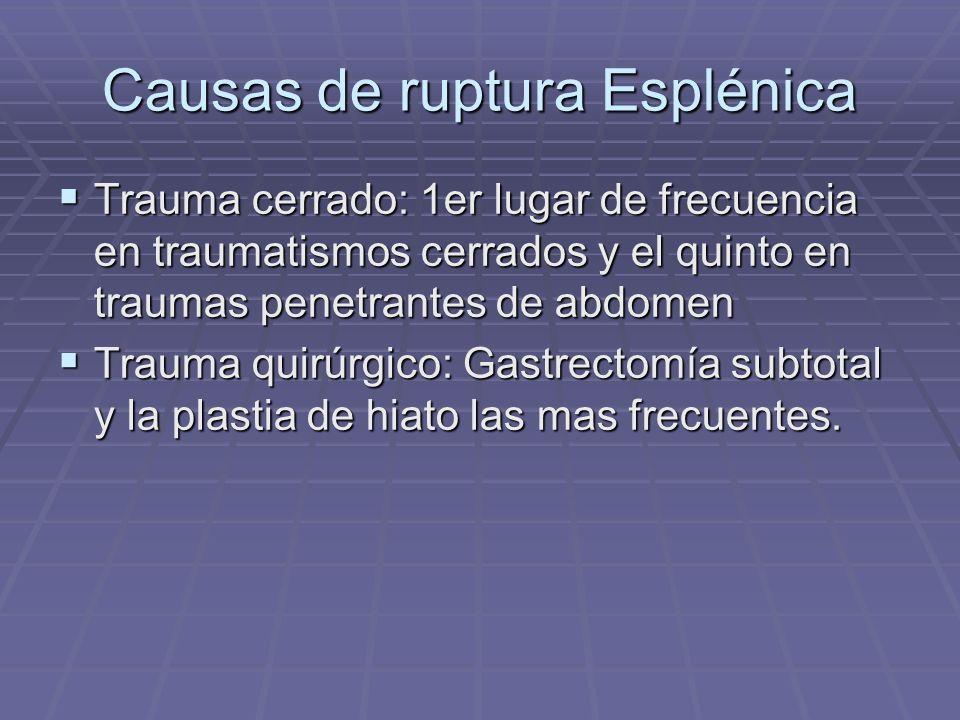 Causas de ruptura Esplénica