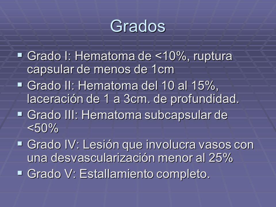Grados Grado I: Hematoma de <10%, ruptura capsular de menos de 1cm