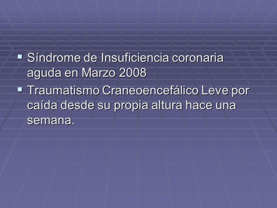 Síndrome de Insuficiencia coronaria aguda en Marzo 2008