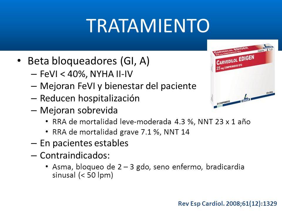 TRATAMIENTO Beta bloqueadores (GI, A) FeVI < 40%, NYHA II-IV