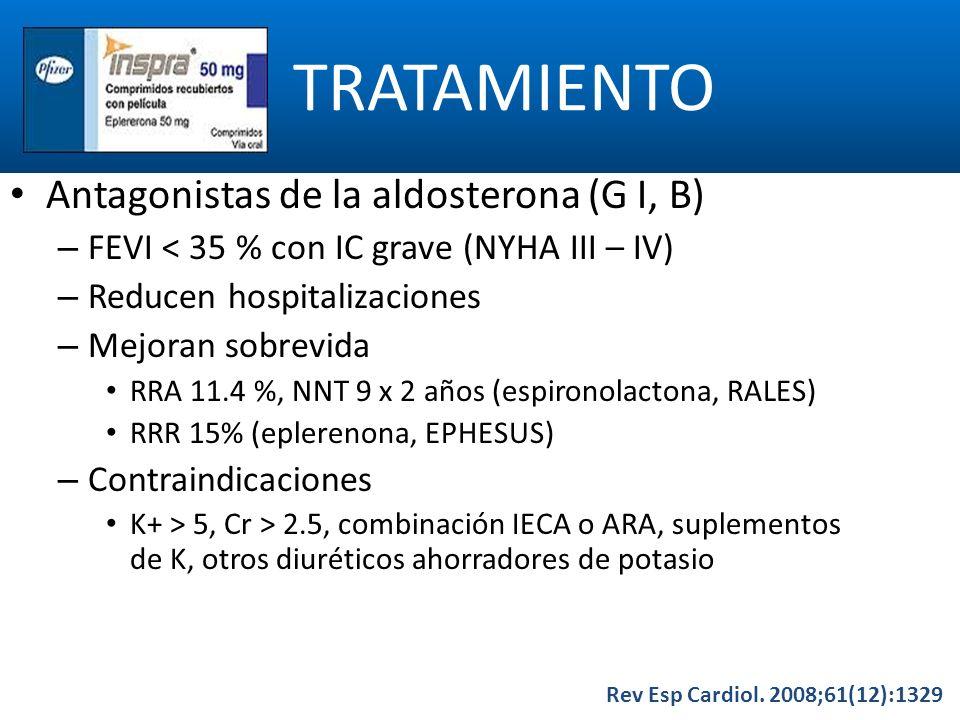 TRATAMIENTO Antagonistas de la aldosterona (G I, B)