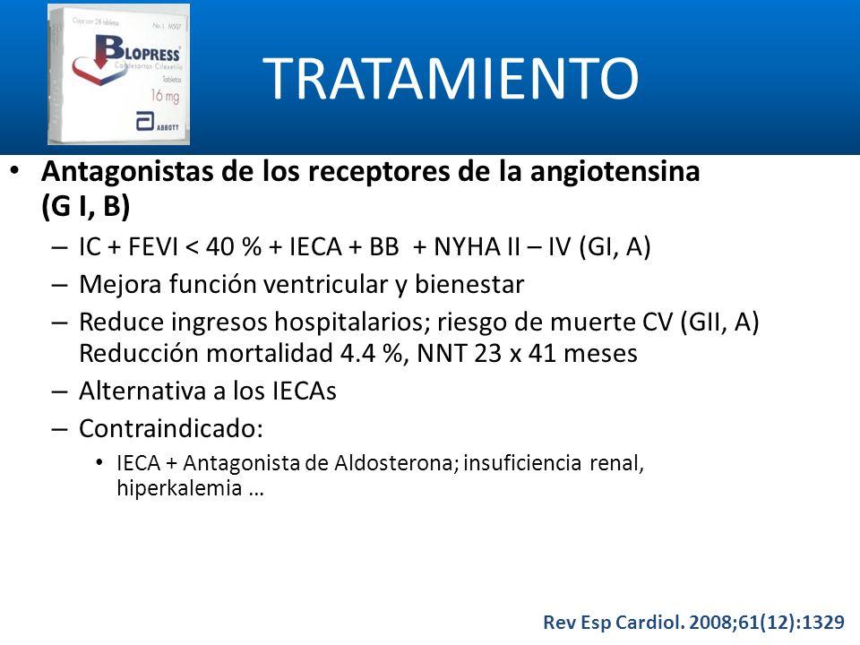 TRATAMIENTO Antagonistas de los receptores de la angiotensina (G I, B)