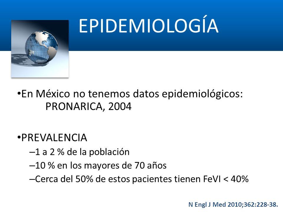 EPIDEMIOLOGÍA En México no tenemos datos epidemiológicos: PRONARICA, 2004. PREVALENCIA. 1 a 2 % de la población.