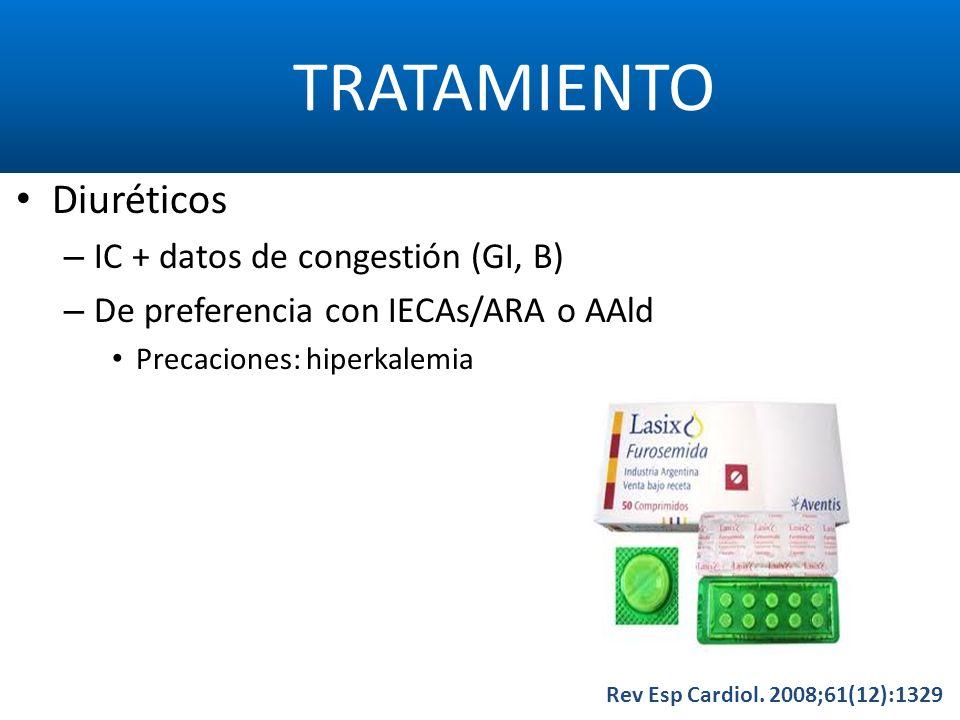 TRATAMIENTO Diuréticos IC + datos de congestión (GI, B)