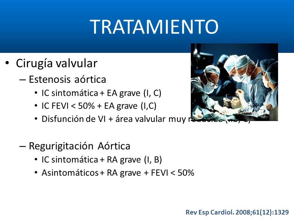 TRATAMIENTO Cirugía valvular Estenosis aórtica Regurigitación Aórtica
