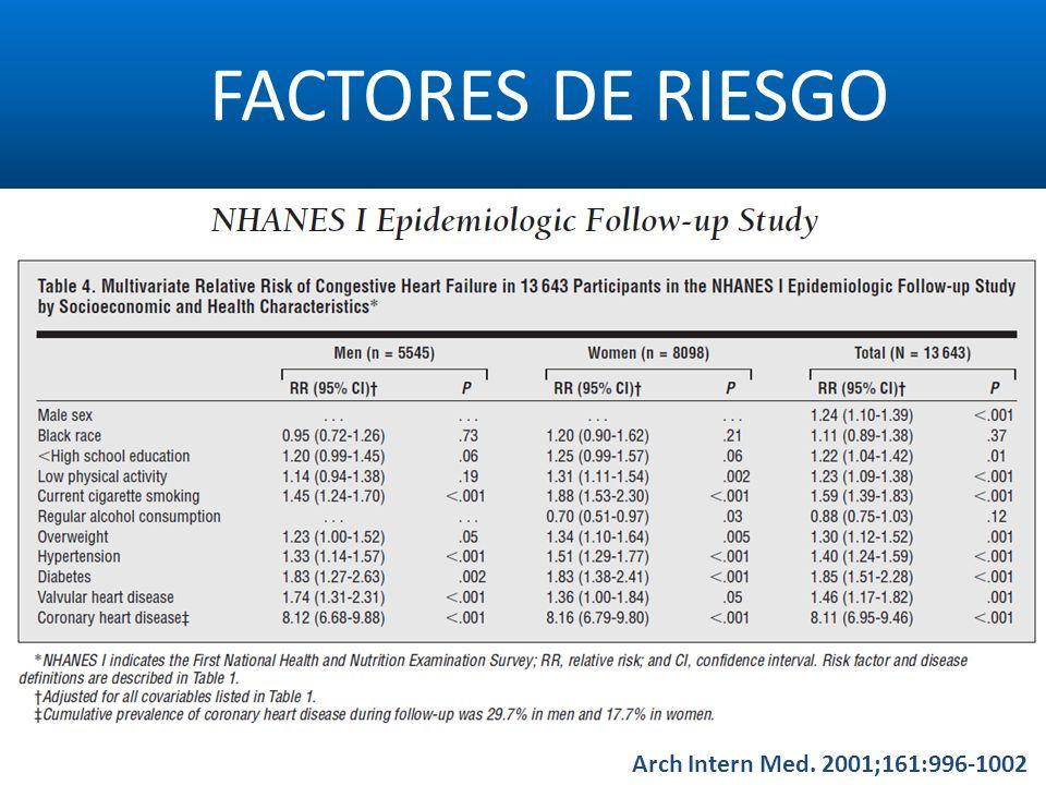 FACTORES DE RIESGO Arch Intern Med. 2001;161:996-1002