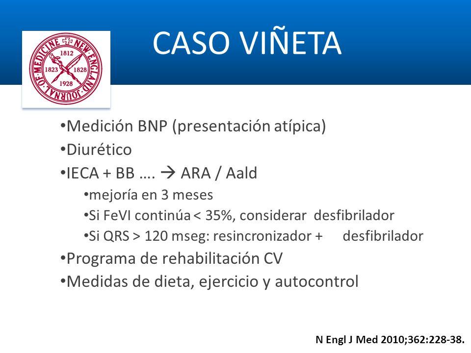 CASO VIÑETA Medición BNP (presentación atípica) Diurético